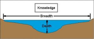 Breadth Depth